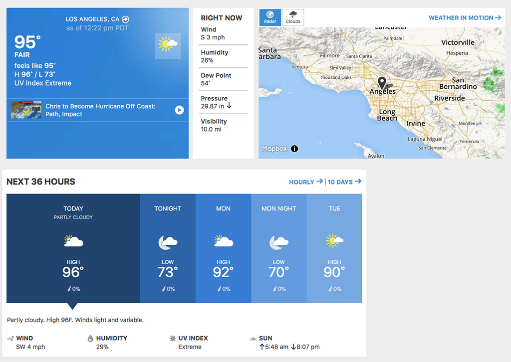 LA Weather - Los Angeles Post-ExaminerLos Angeles Post-Examiner